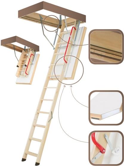 Лестница чердачная LWT Энергосберегающая